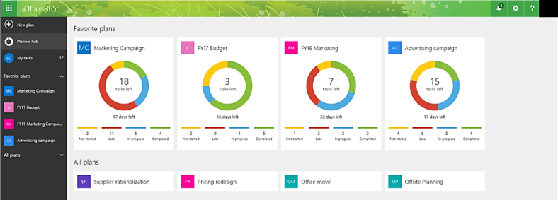 office365planner-charts-e1457342776795