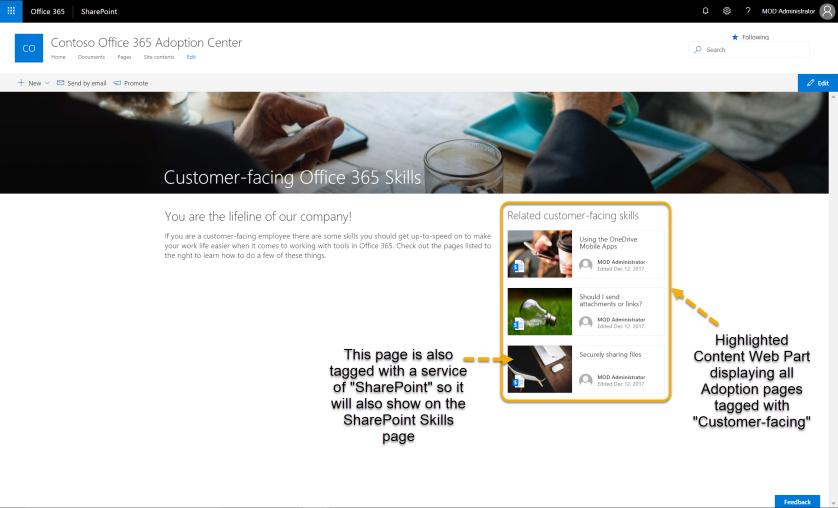Customer-facingRole